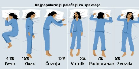 spavanje-4